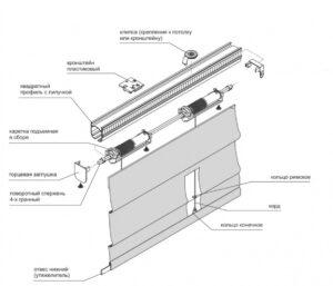 Rimskie-shtory-c-elektroprivodom (2)