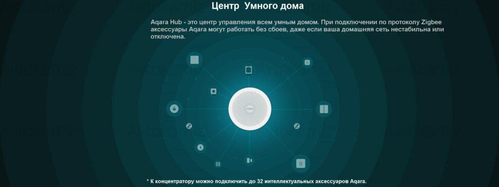 Apple HomeKit 5